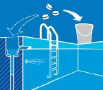 water disinfection with chlorine